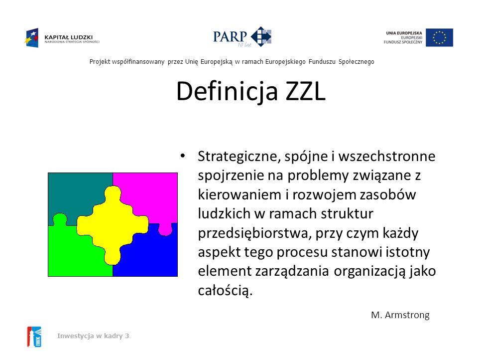 Definicja ZZL