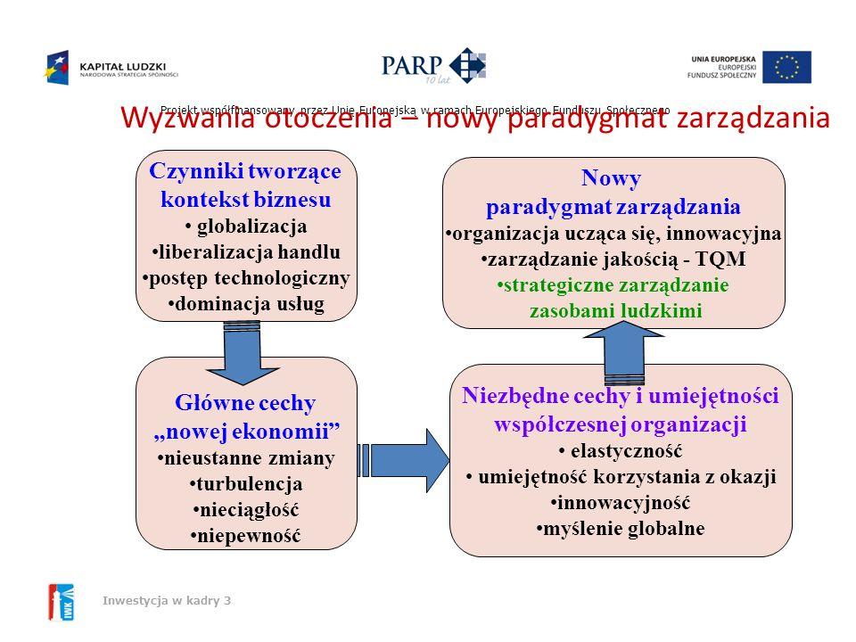 Wyzwania otoczenia – nowy paradygmat zarządzania