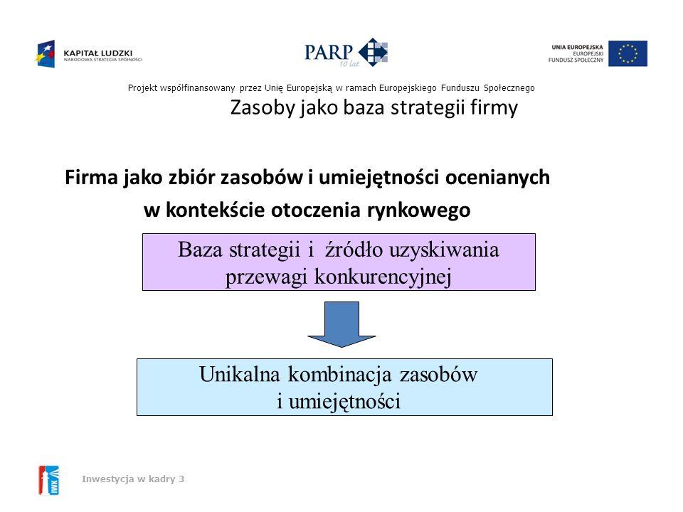 Zasoby jako baza strategii firmy