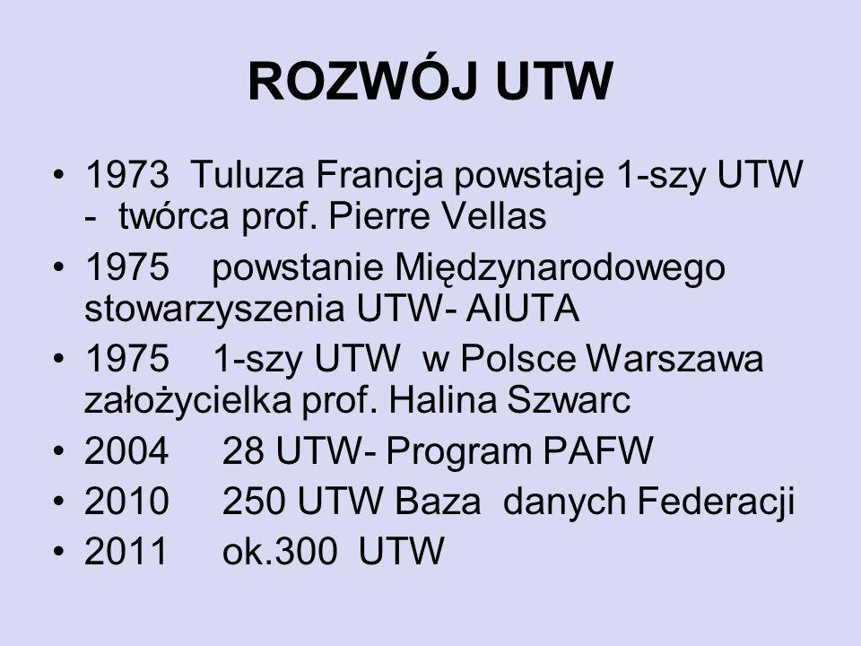 ROZWÓJ UTW 1973 Tuluza Francja powstaje 1-szy UTW - twórca prof. Pierre Vellas. 1975 powstanie Międzynarodowego stowarzyszenia UTW- AIUTA.
