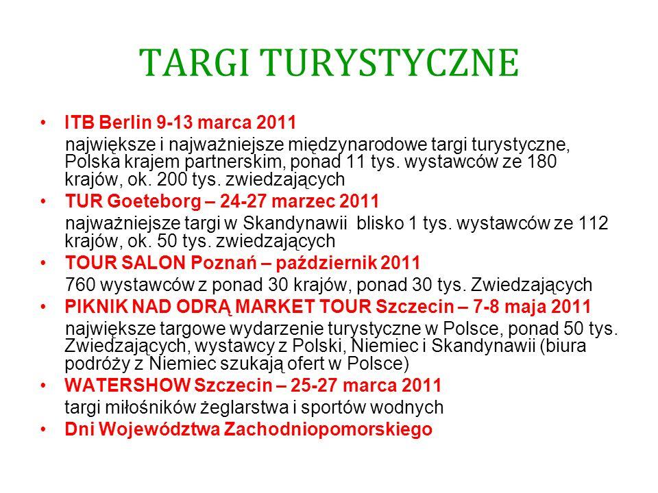 TARGI TURYSTYCZNE ITB Berlin 9-13 marca 2011