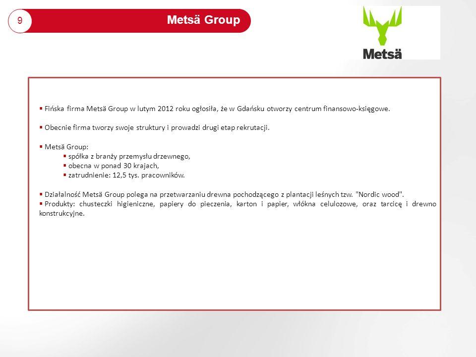 Metsä Group9. Fińska firma Metsä Group w lutym 2012 roku ogłosiła, że w Gdańsku otworzy centrum finansowo-księgowe.