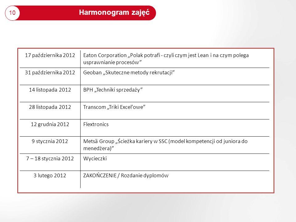 Harmonogram zajęć 10 17 października 2012