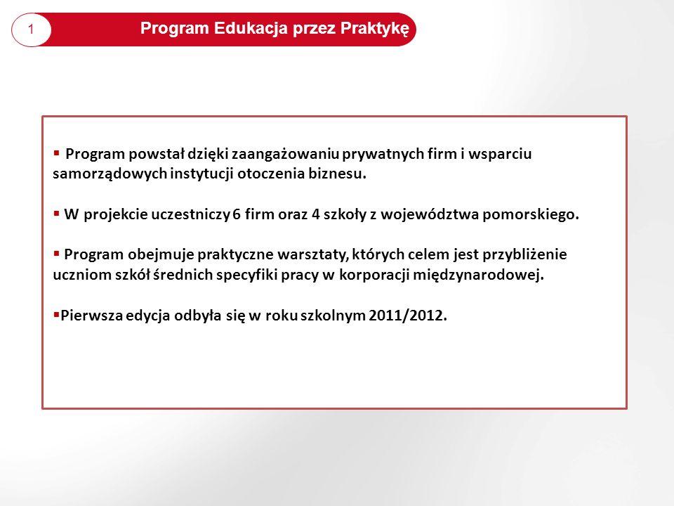 Program Edukacja przez Praktykę