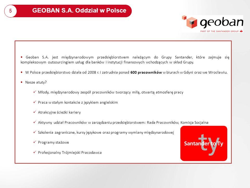 GEOBAN S.A. Oddział w Polsce