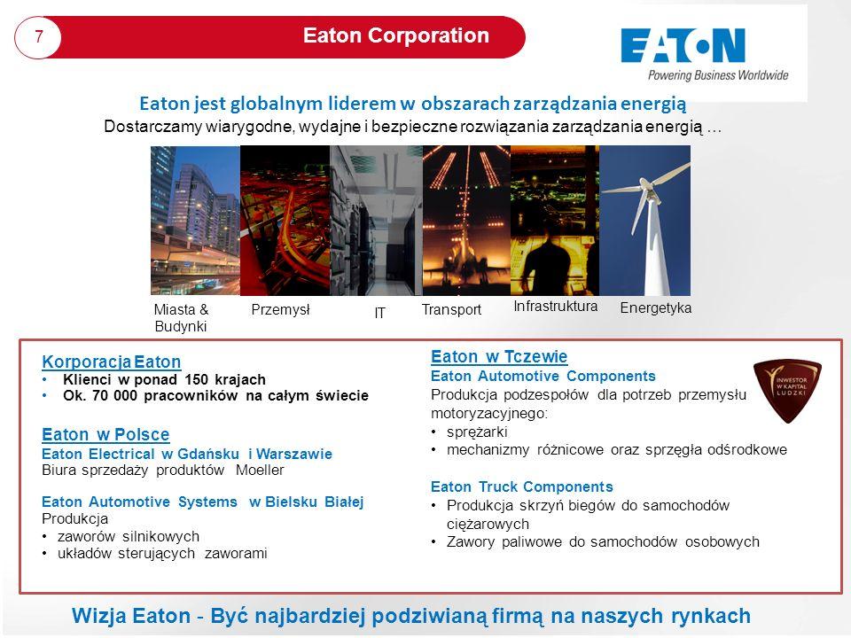 Wizja Eaton - Być najbardziej podziwianą firmą na naszych rynkach