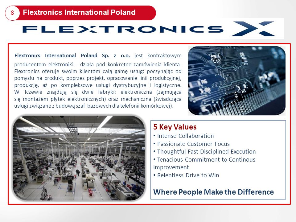 Flextronics International Poland