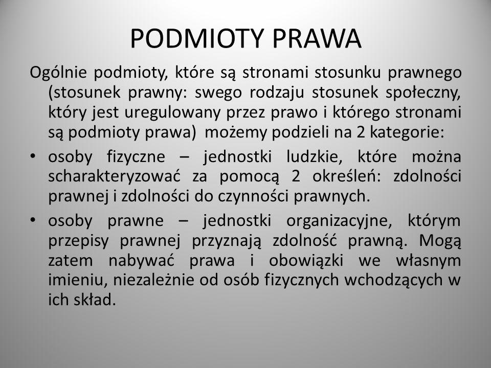 PODMIOTY PRAWA