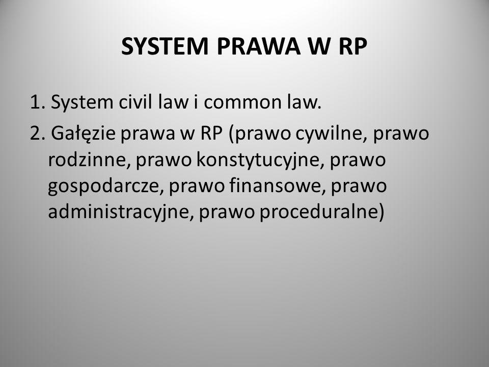 SYSTEM PRAWA W RP