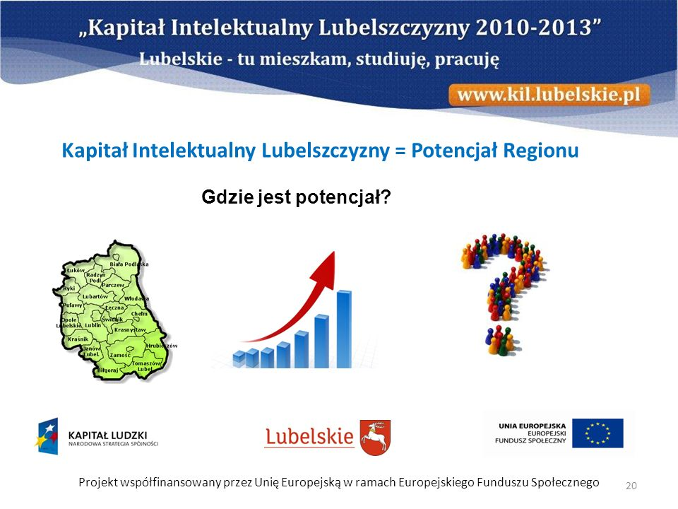 Kapitał Intelektualny Lubelszczyzny = Potencjał Regionu