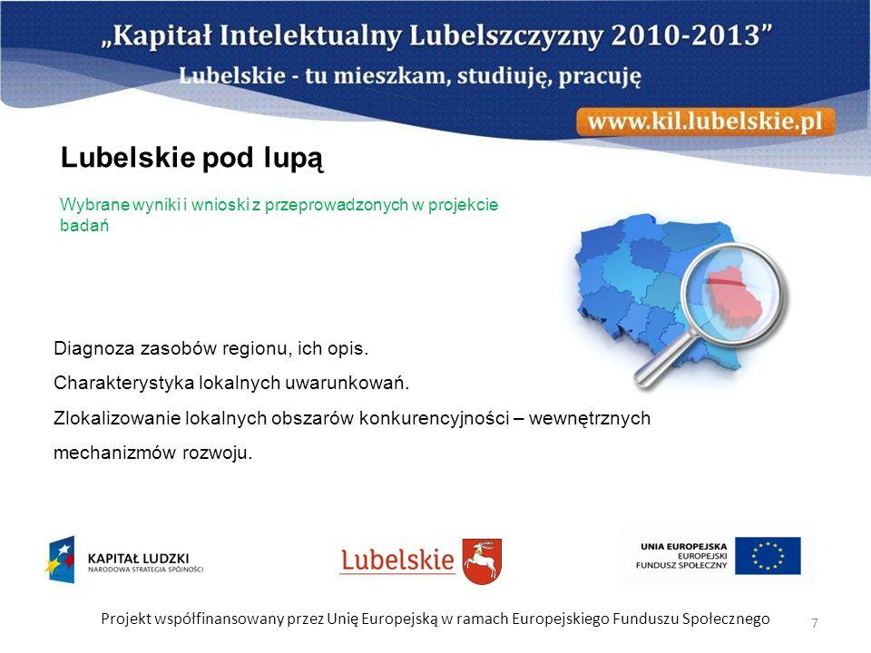 Lubelskie pod lupą Wybrane wyniki i wnioski z przeprowadzonych w projekcie badań.