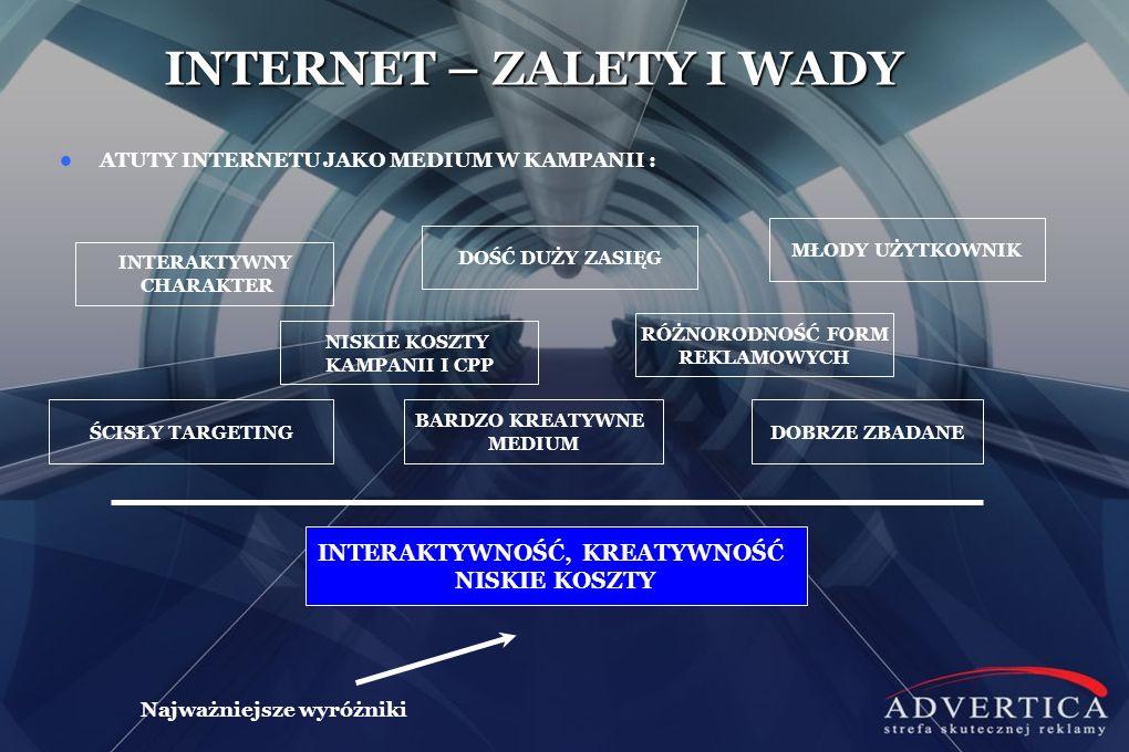INTERNET – ZALETY I WADY