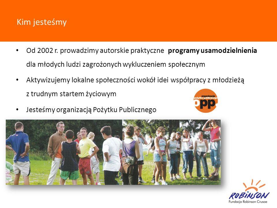 Kim jesteśmy Od 2002 r. prowadzimy autorskie praktyczne programy usamodzielnienia dla młodych ludzi zagrożonych wykluczeniem społecznym.