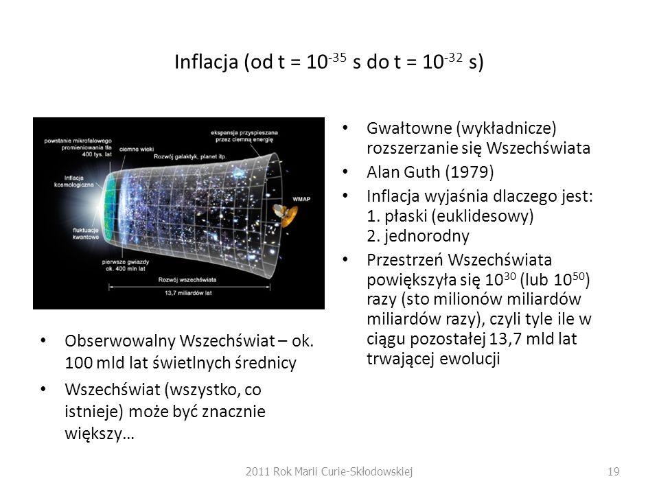 Inflacja (od t = 10-35 s do t = 10-32 s)