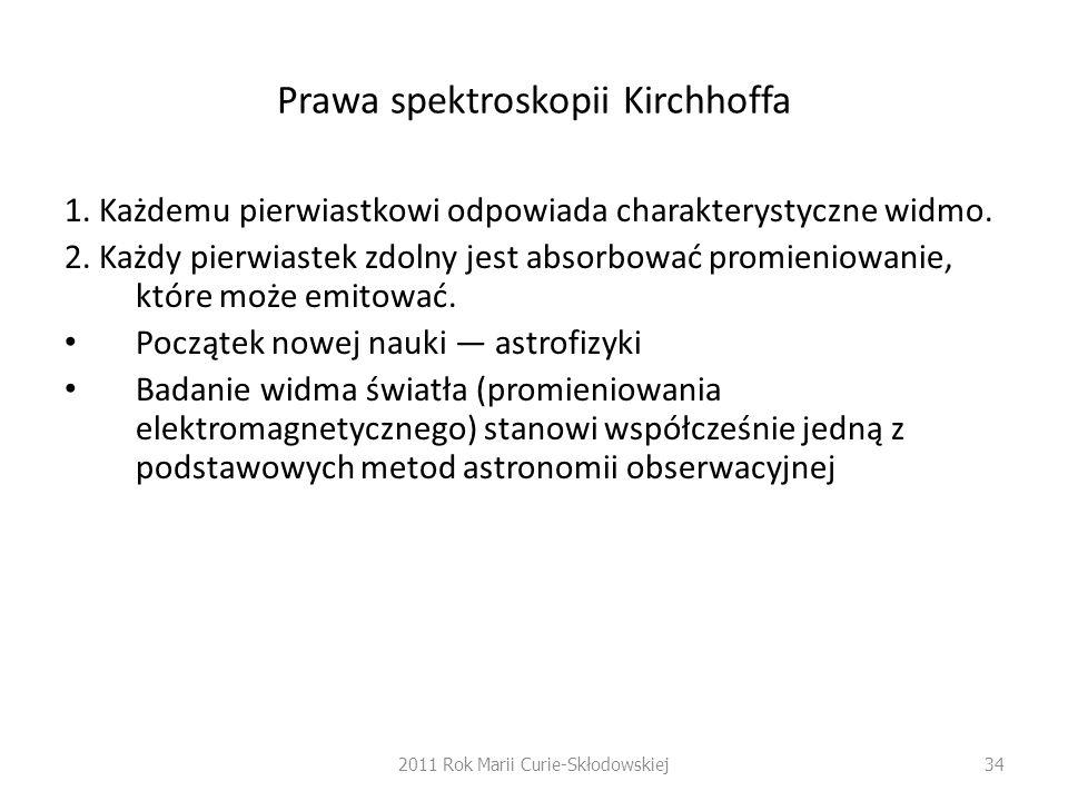 Prawa spektroskopii Kirchhoffa