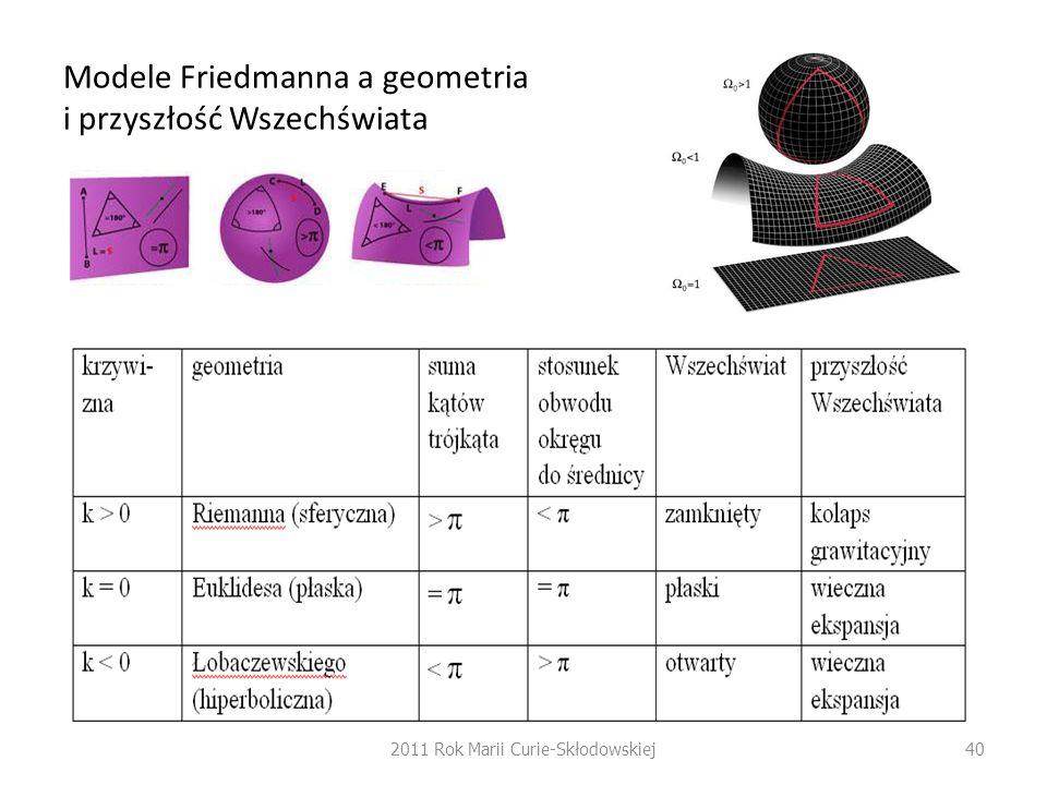 Modele Friedmanna a geometria i przyszłość Wszechświata