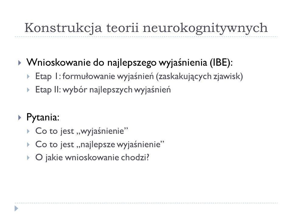 Konstrukcja teorii neurokognitywnych