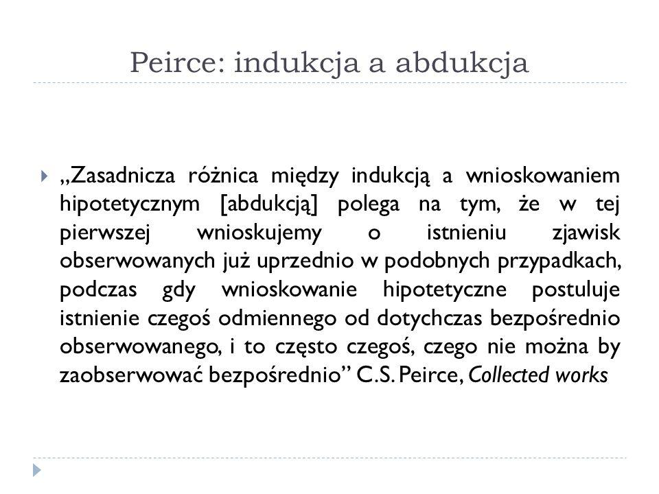 Peirce: indukcja a abdukcja
