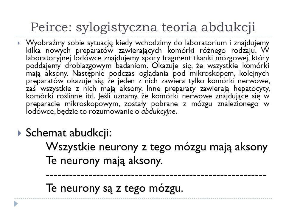 Peirce: sylogistyczna teoria abdukcji