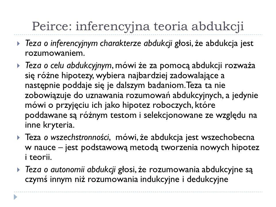 Peirce: inferencyjna teoria abdukcji