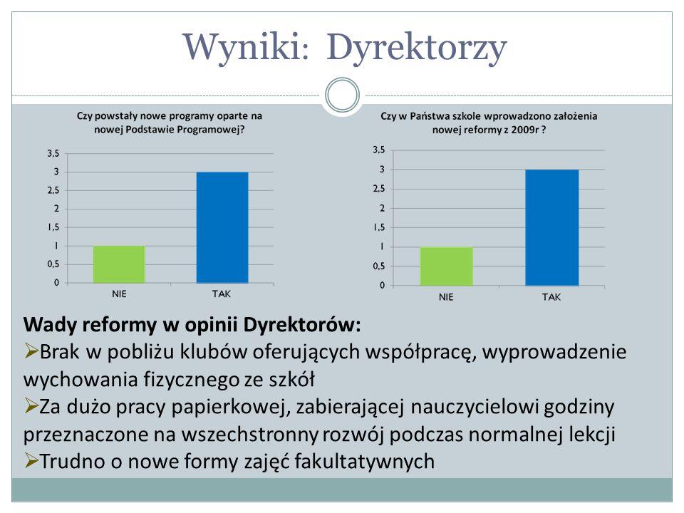 Wyniki: Dyrektorzy Wady reformy w opinii Dyrektorów:
