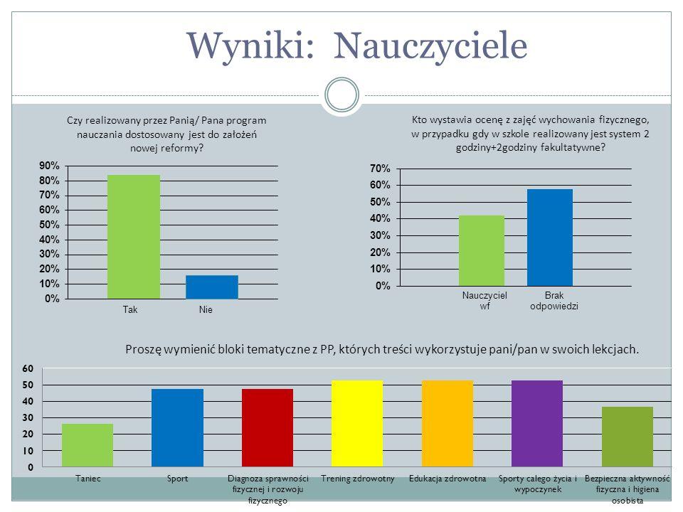 Wyniki: Nauczyciele