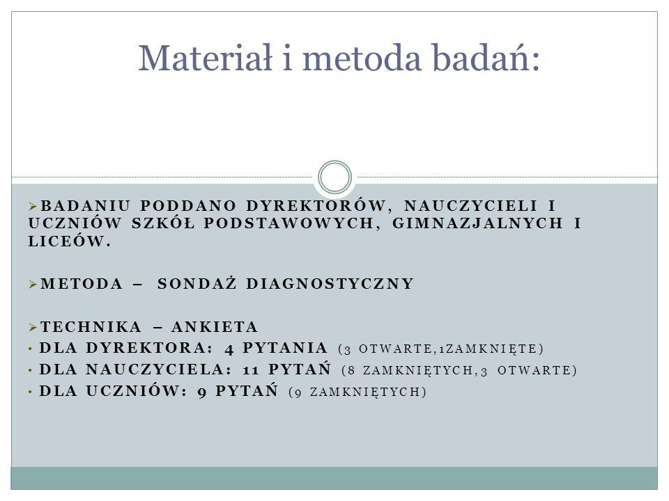 Materiał i metoda badań: