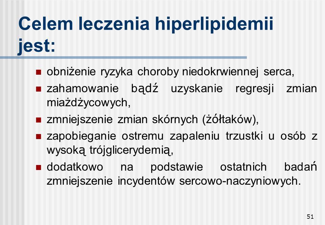 Celem leczenia hiperlipidemii jest: