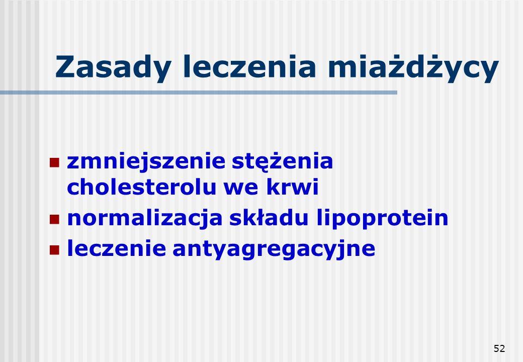 Zasady leczenia miażdżycy