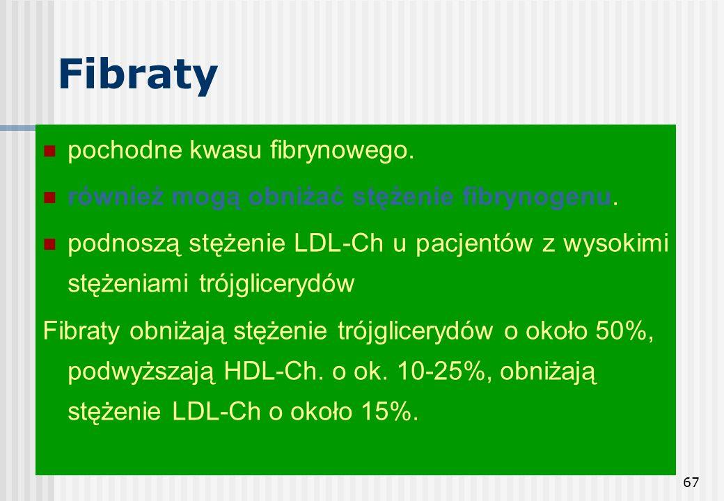 Fibraty pochodne kwasu fibrynowego.
