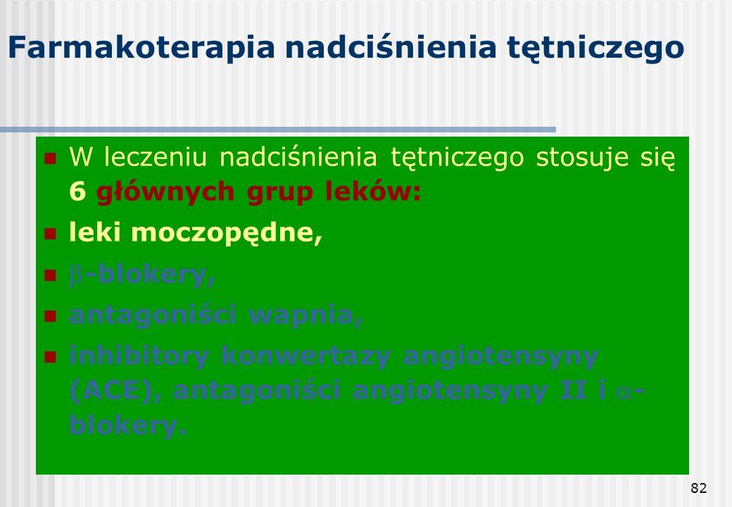Farmakoterapia nadciśnienia tętniczego