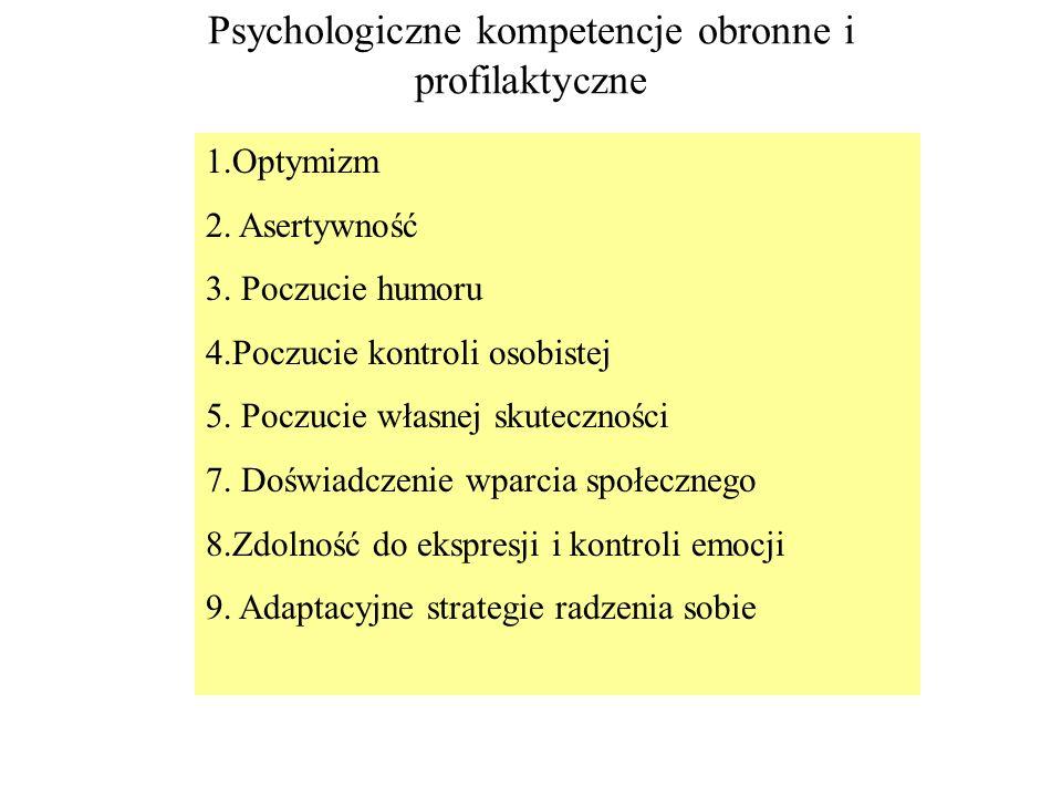 Psychologiczne kompetencje obronne i profilaktyczne