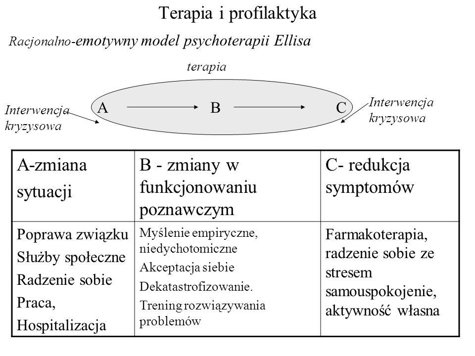 Terapia i profilaktyka