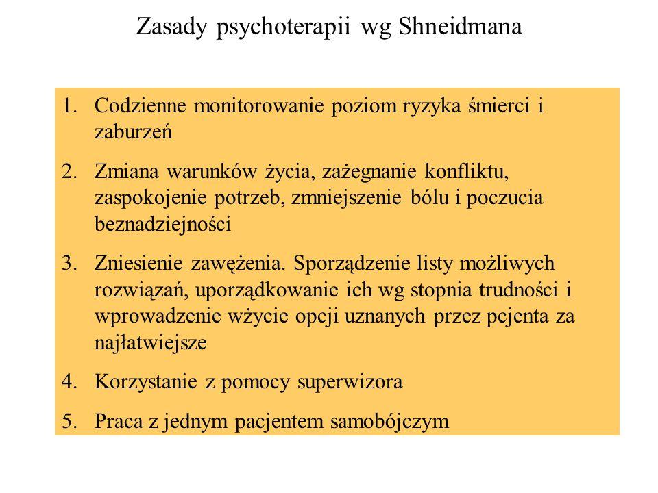 Zasady psychoterapii wg Shneidmana