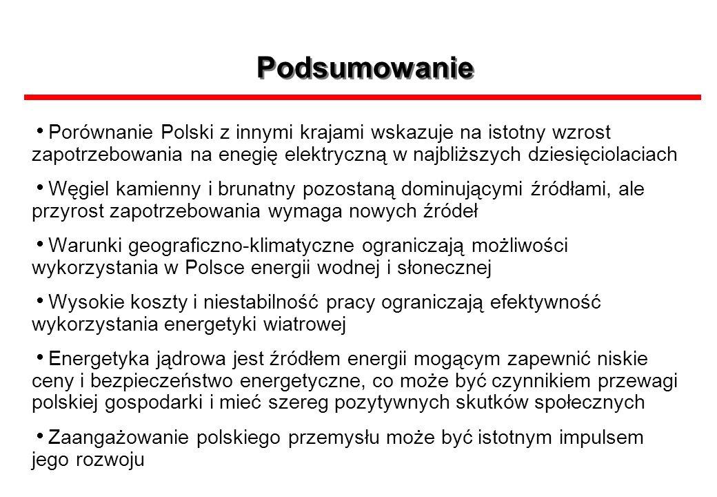 PodsumowaniePorównanie Polski z innymi krajami wskazuje na istotny wzrost zapotrzebowania na enegię elektryczną w najbliższych dziesięciolaciach.