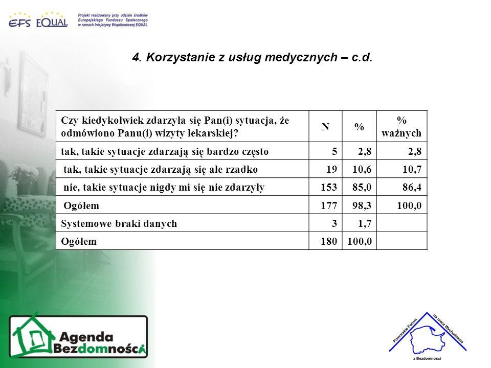 4. Korzystanie z usług medycznych – c.d.