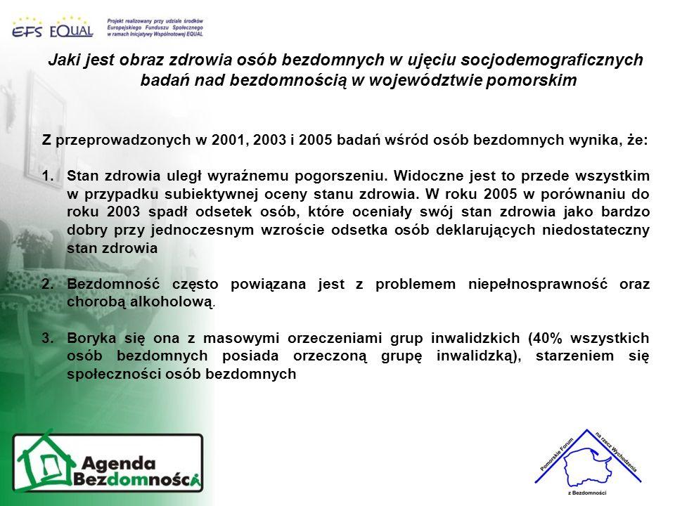 Jaki jest obraz zdrowia osób bezdomnych w ujęciu socjodemograficznych badań nad bezdomnością w województwie pomorskim