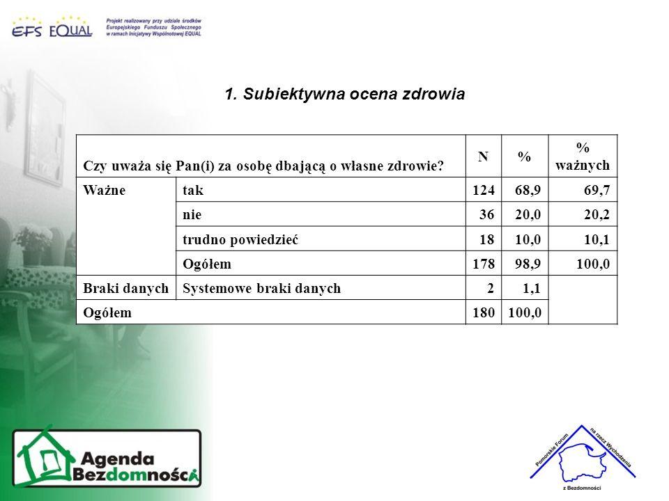 1. Subiektywna ocena zdrowia