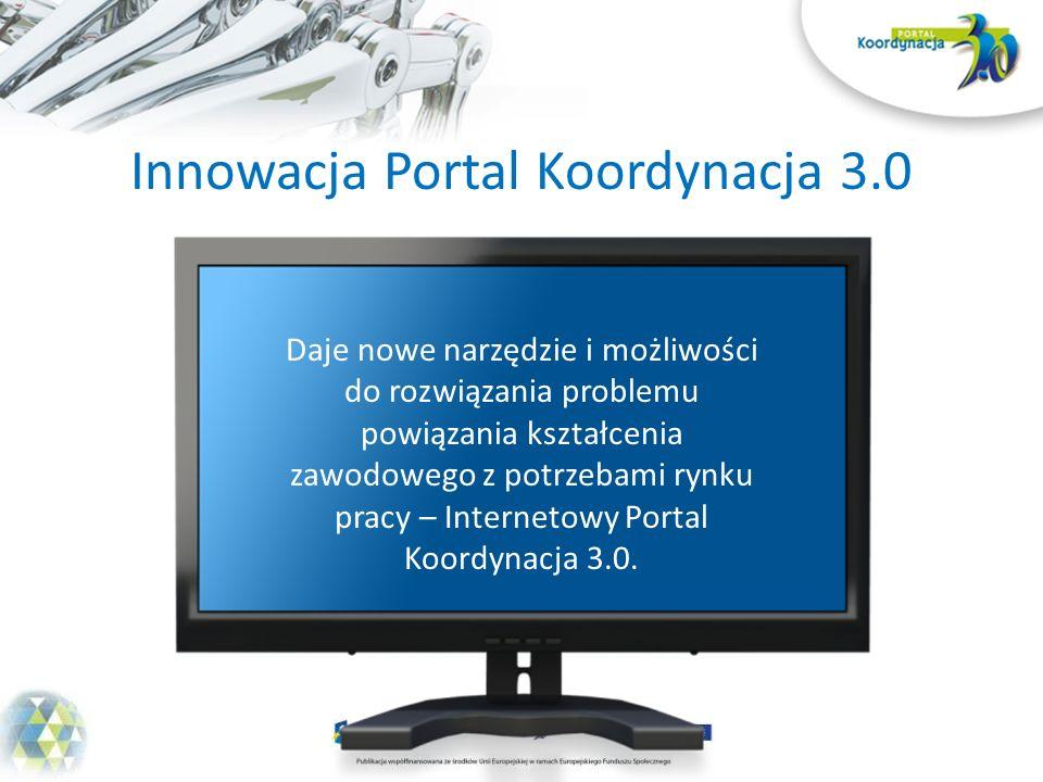 Innowacja Portal Koordynacja 3.0