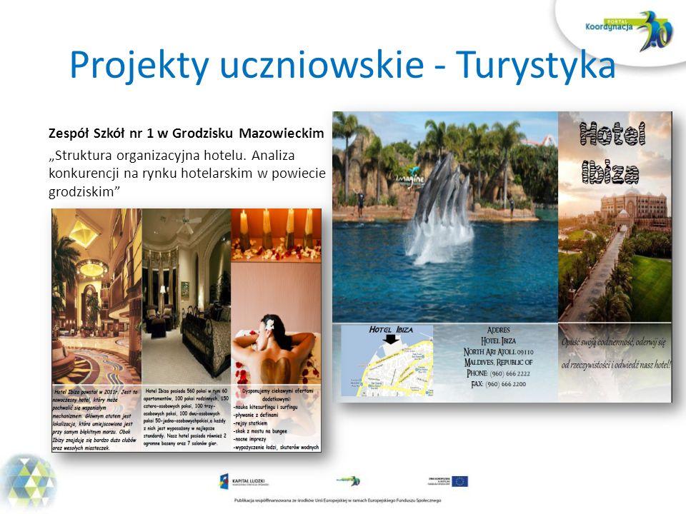 Projekty uczniowskie - Turystyka