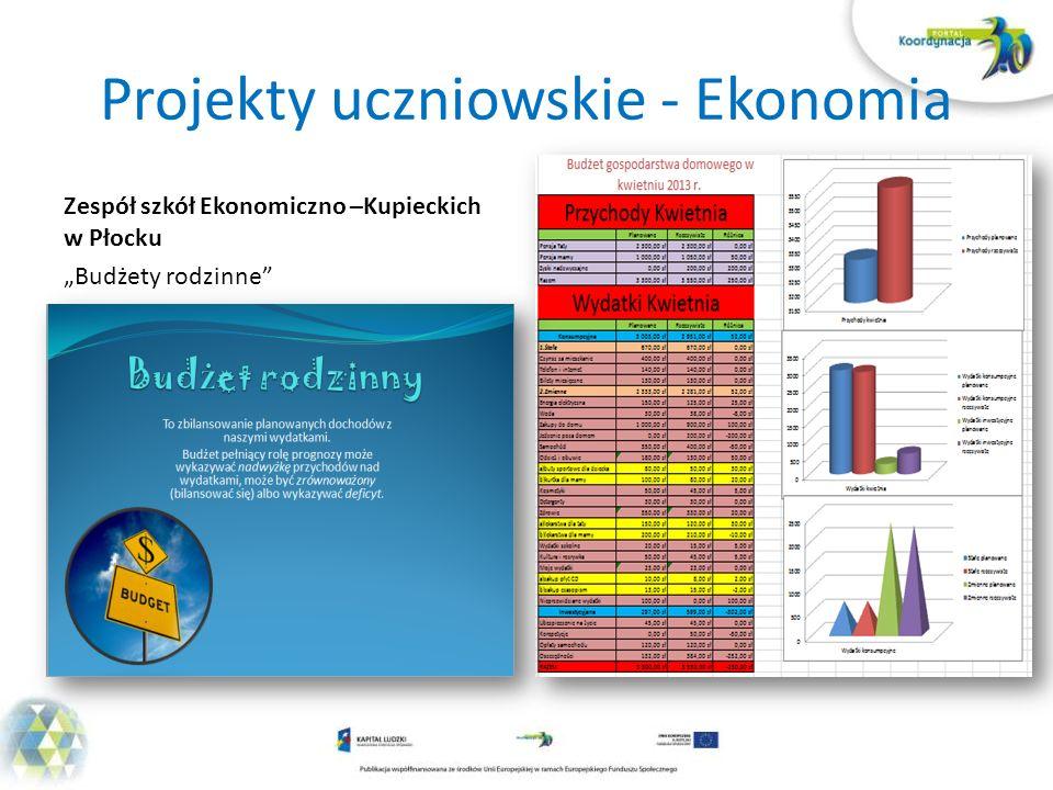 Projekty uczniowskie - Ekonomia