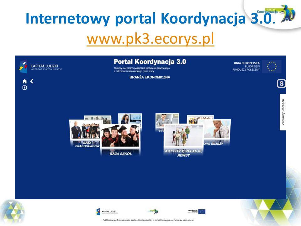 Internetowy portal Koordynacja 3.0. www.pk3.ecorys.pl