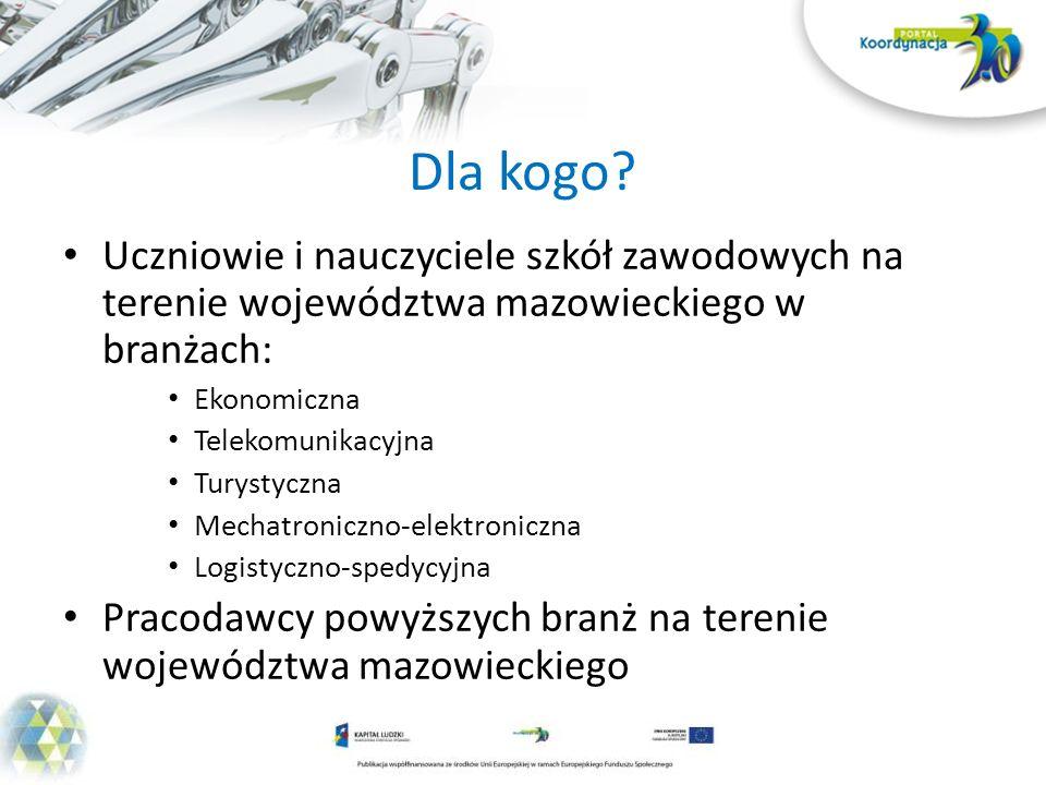 Dla kogo Uczniowie i nauczyciele szkół zawodowych na terenie województwa mazowieckiego w branżach: