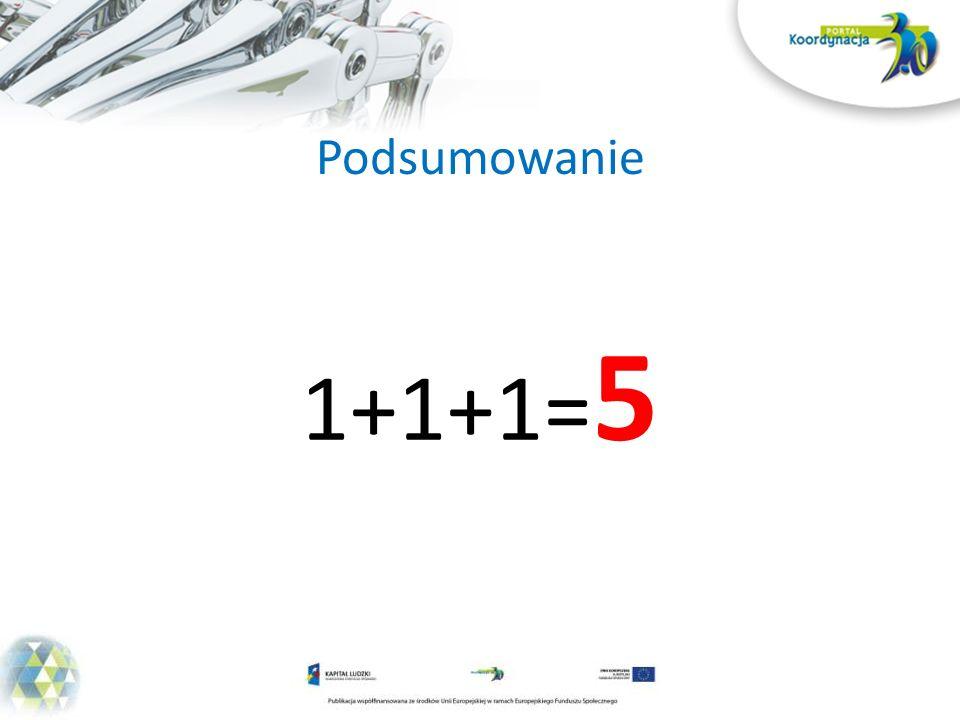 Podsumowanie 1+1+1=5