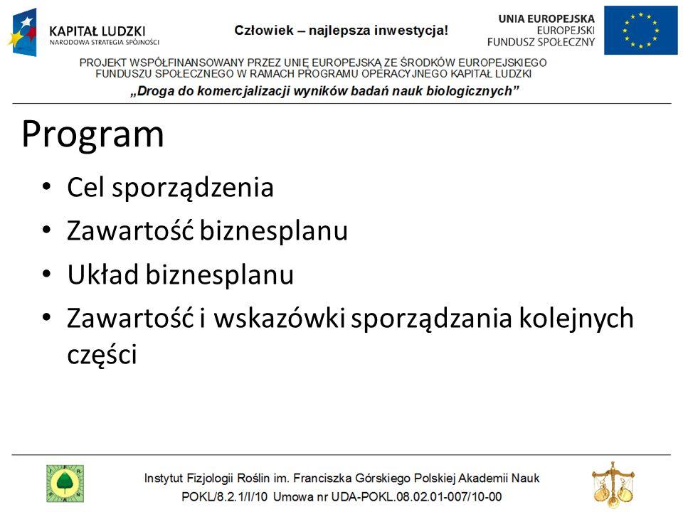 Program Cel sporządzenia Zawartość biznesplanu Układ biznesplanu
