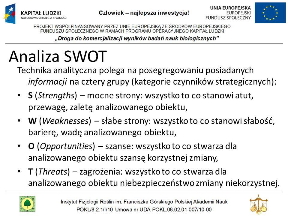 Analiza SWOTTechnika analityczna polega na posegregowaniu posiadanych informacji na cztery grupy (kategorie czynników strategicznych):