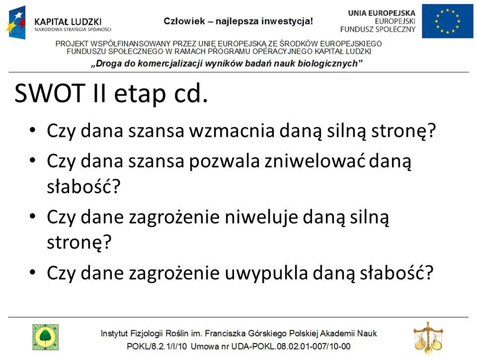 SWOT II etap cd. Czy dana szansa wzmacnia daną silną stronę