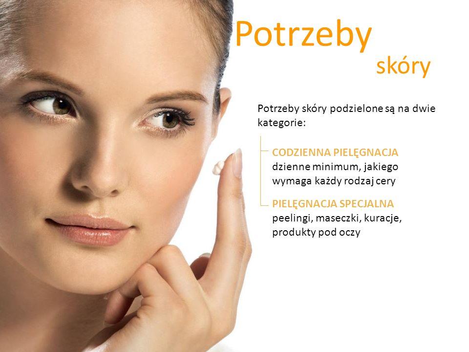 Potrzeby skóry Potrzeby skóry podzielone są na dwie kategorie: