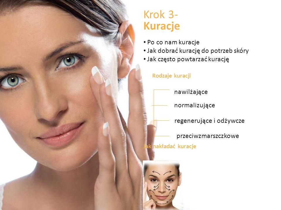 Krok 3- Kuracje Po co nam kuracje Jak dobrać kurację do potrzeb skóry