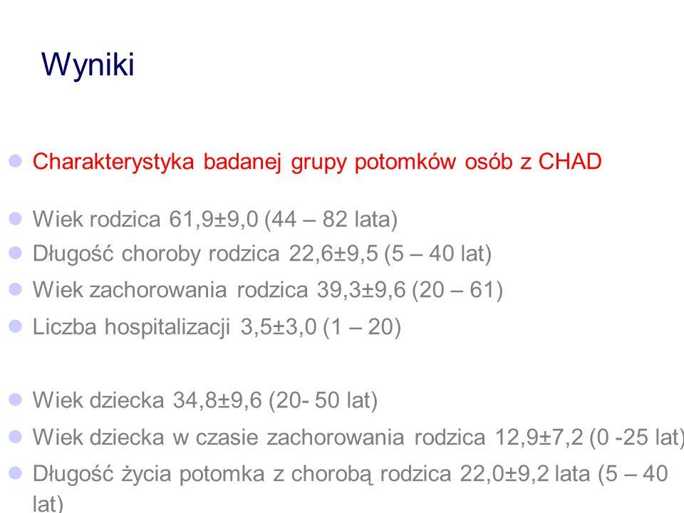 Wyniki Charakterystyka badanej grupy potomków osób z CHAD
